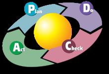ウェブ運営体制