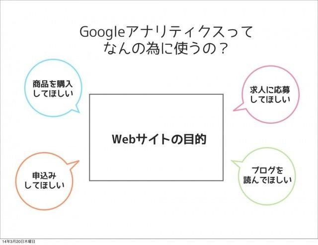 Googleアナリティクスってなんの為に使うの?