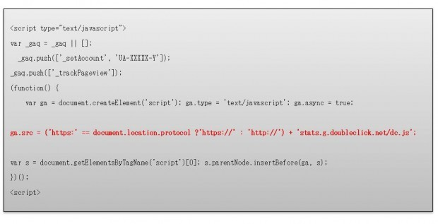 修正したプログラムコード